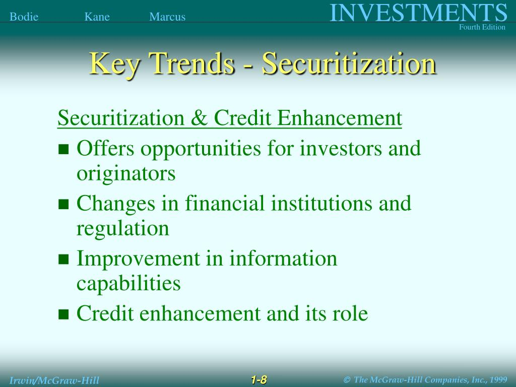 what is securitization with example