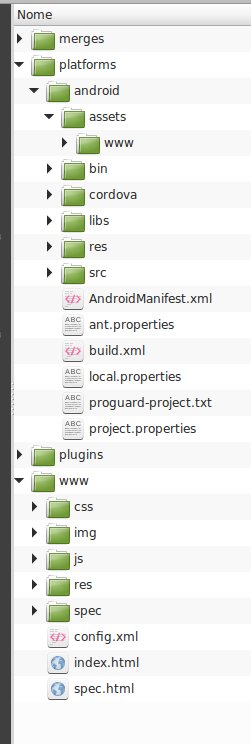 phonegap example source code android