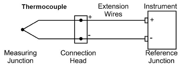 example of a n-type semiconductor