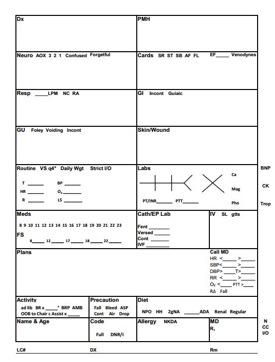example of change of shift report for nurses