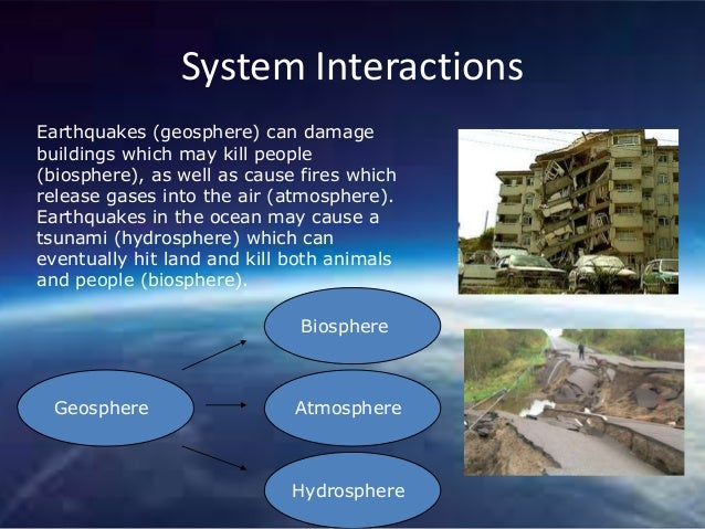 example of atmosphere and hydrosphere interactions