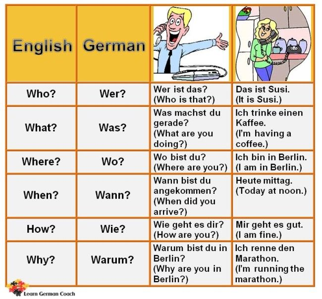 example of language used by mensa
