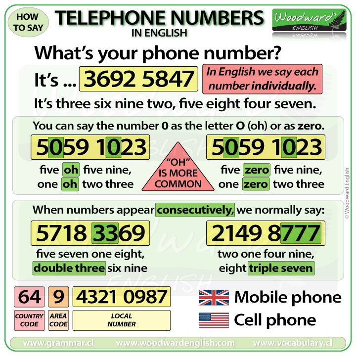 australia country code phone number example