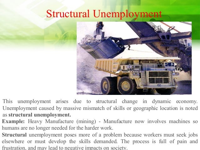 what is structural unemployment example