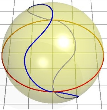 elliptic curve cryptography example problem