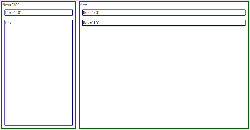 angular material md card example