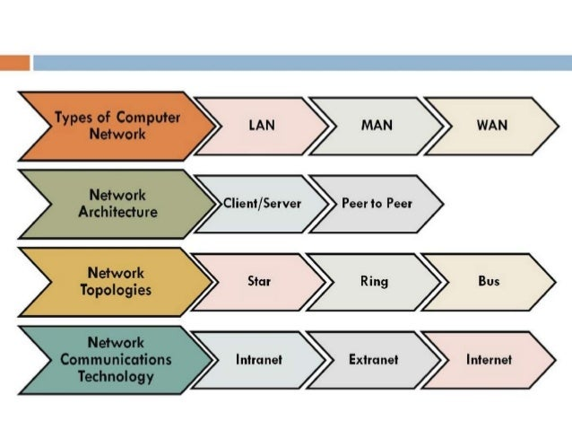explain client server architecture with example