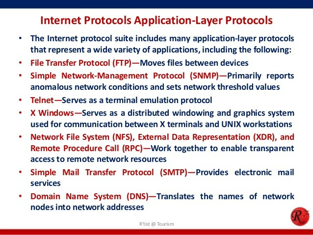 which of the following is an example of a protocol