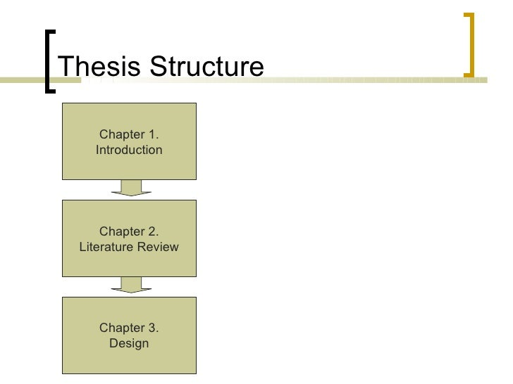 engineering thesis literature review example