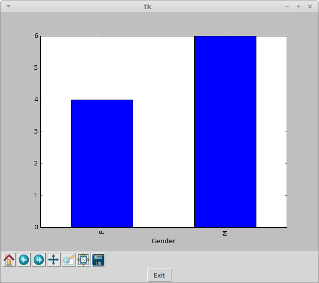 example of groupby in python