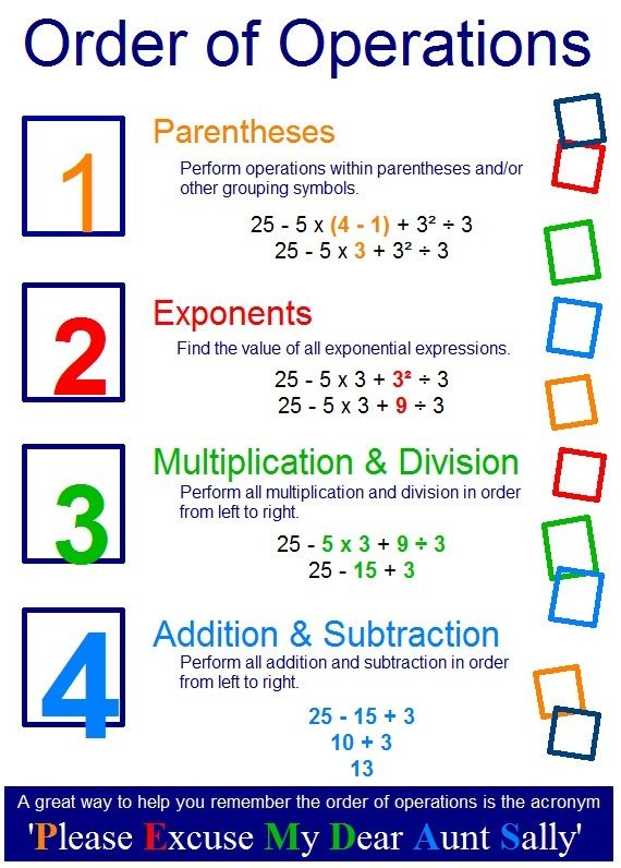 example of integers in math