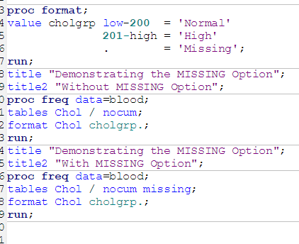how to set alpha in sas in proc freq example