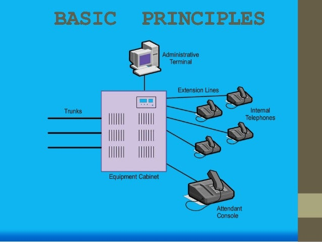private automatic branch exchange is an example of which topology