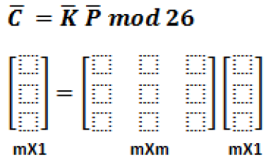 example of hill cipher encryption