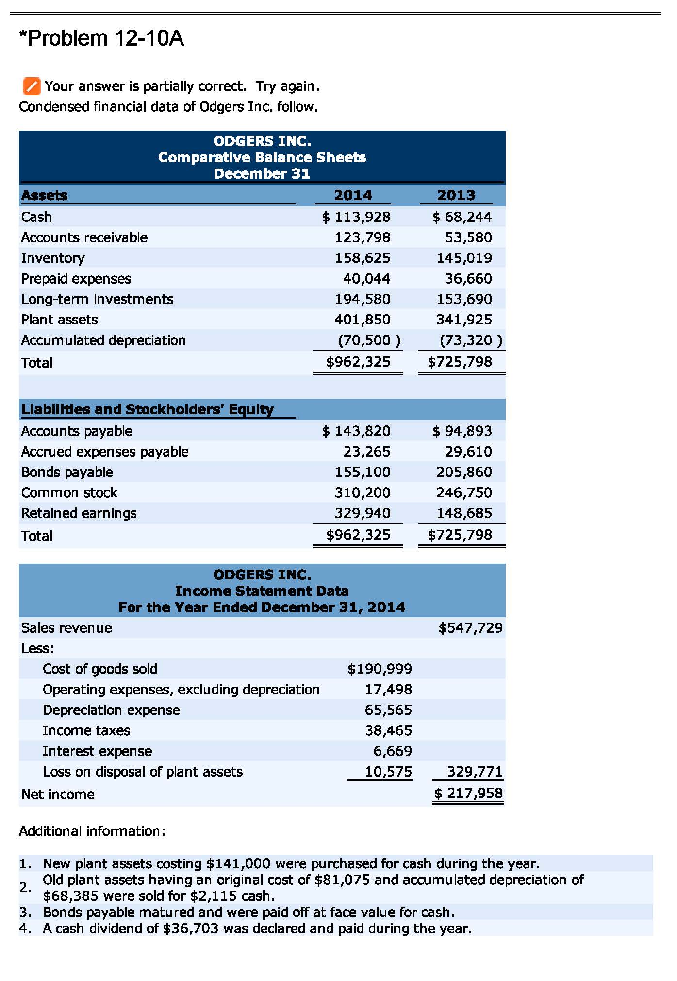 a statement of cash flows example
