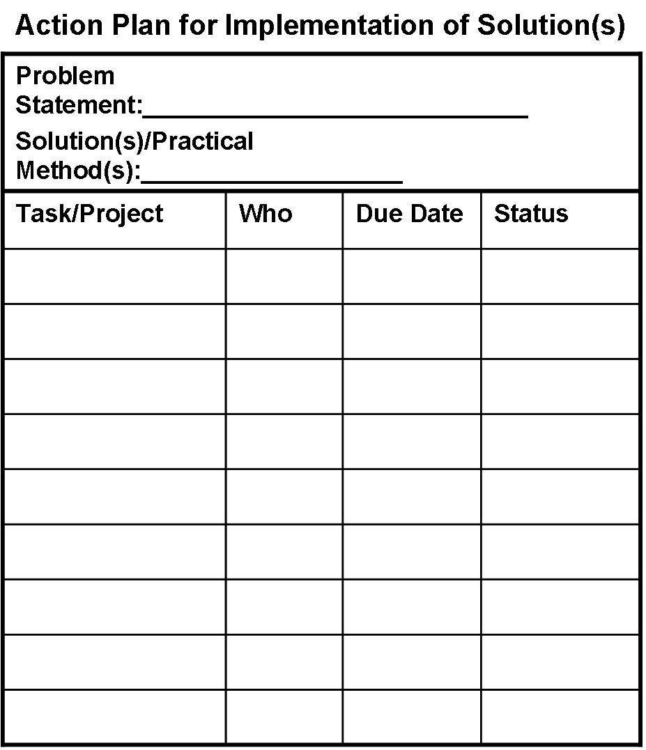 a checklist is a simple example for in lean