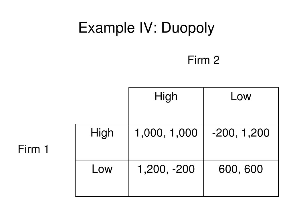 example of nash equilibrium in bertrand duopoly