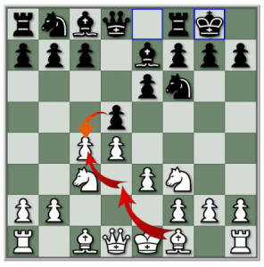 chess gambit example pawn to queen