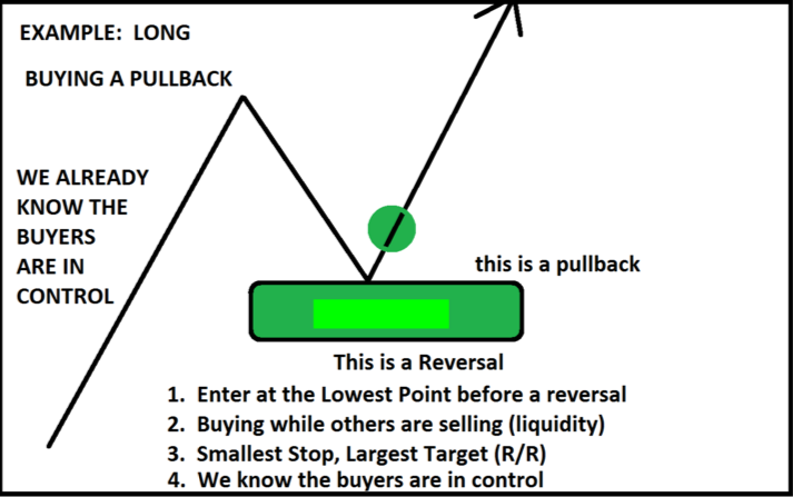 what is pull strategy with example