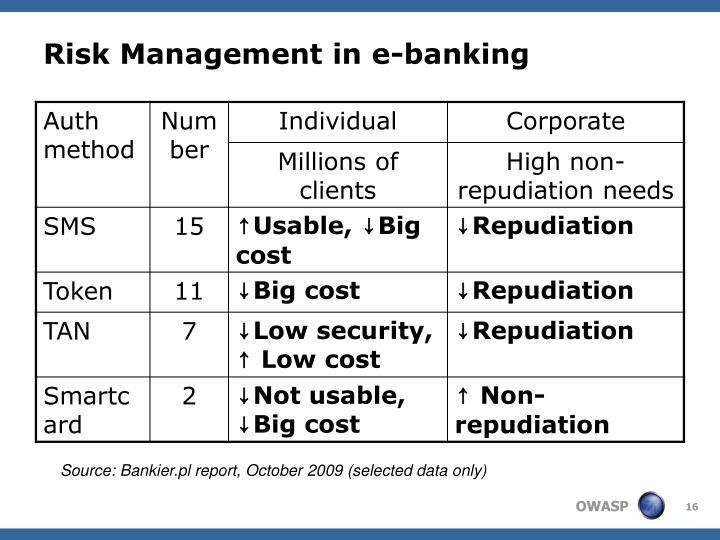 example of risk management real life