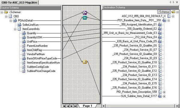 elasticsearch parent child mapping example