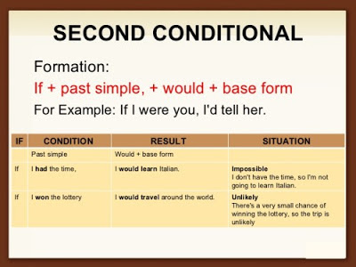example of a suspensive condition clause
