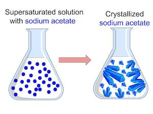 example of solute and solvent in chemistry