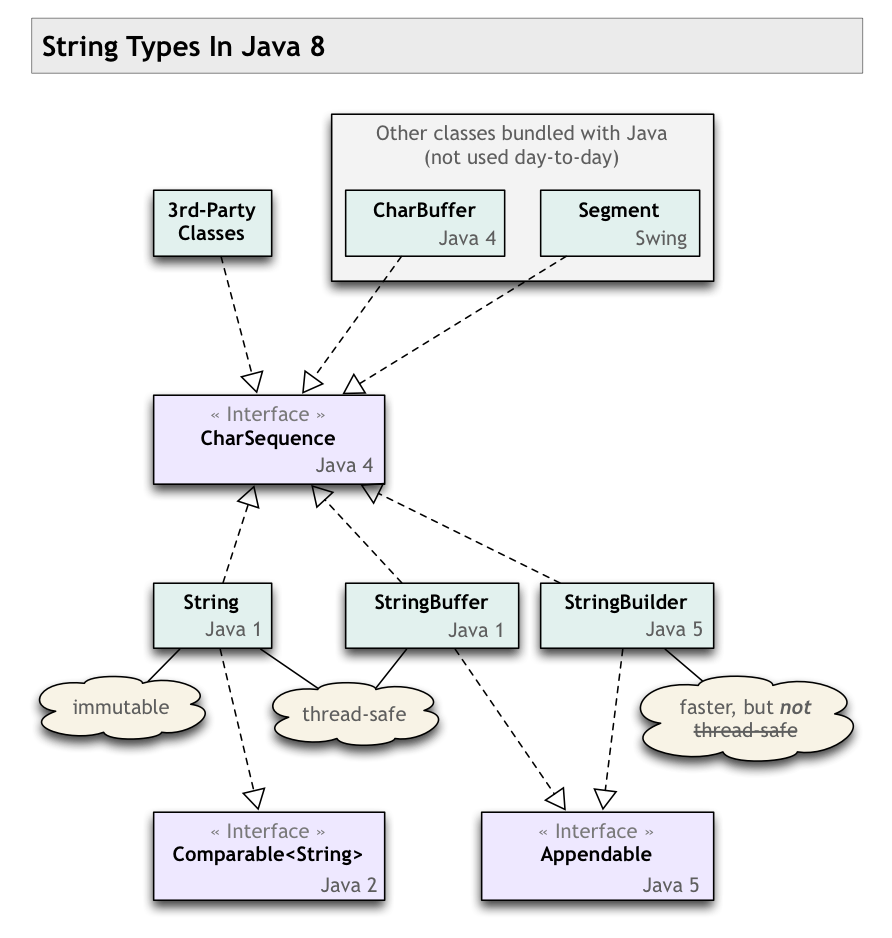 example of stack class in java