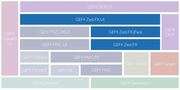 model view controller javafx example