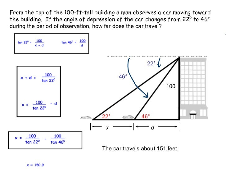 angle of depression example problems with solution