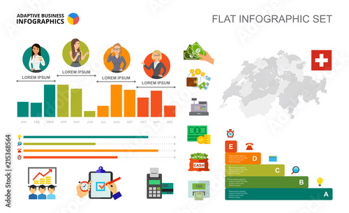 marketing plan financial projections example