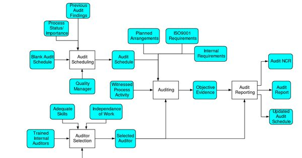 material requirement planning example pdf