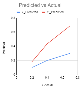 multiple regression analysis example in r