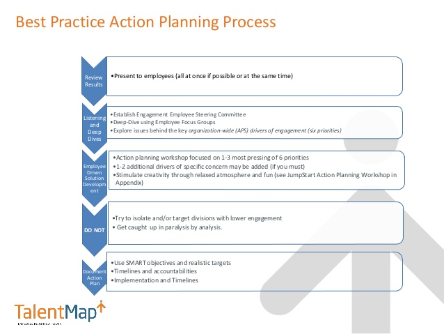 proprietary issues in business plan example