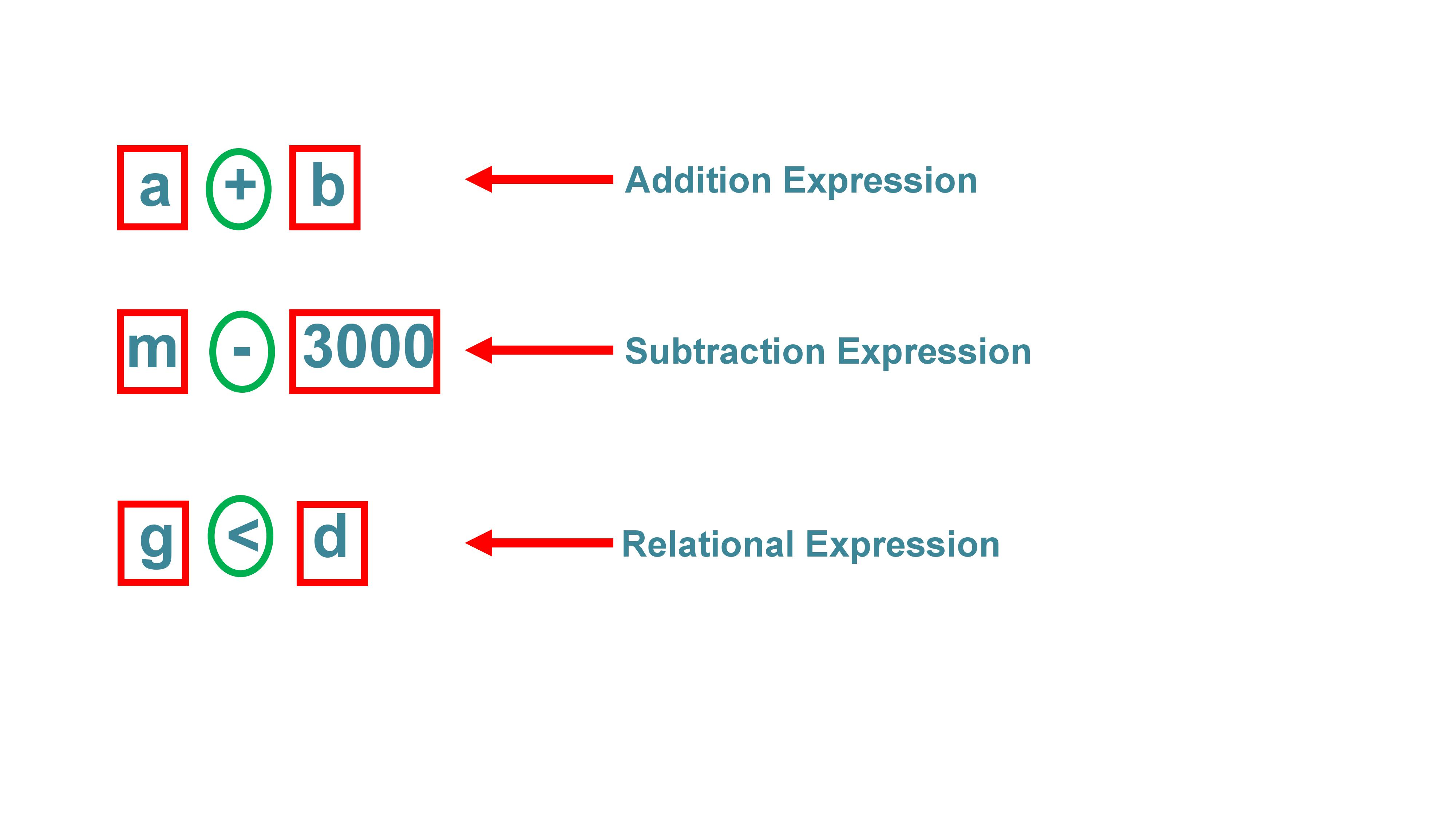 weka subset by expression example
