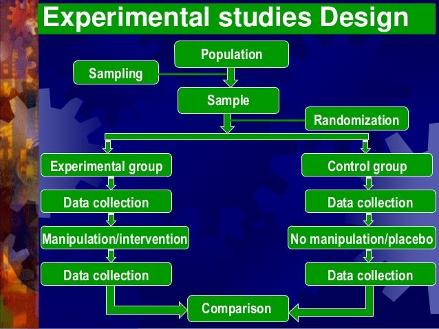what is a study design in research example